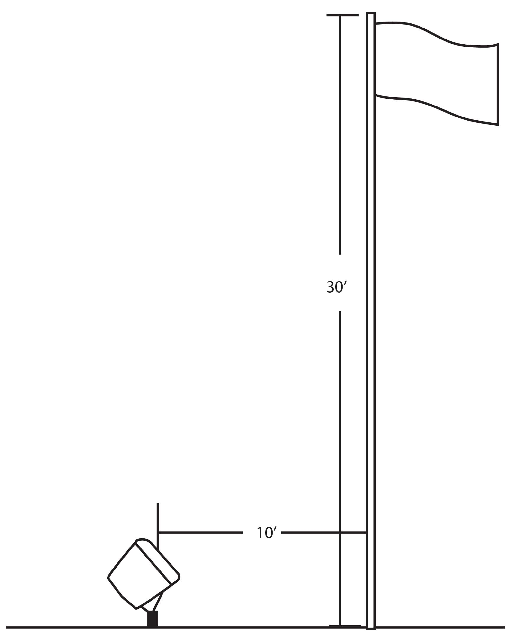Flagpole Lighting Flag Outlet Commercial Residential Flagpole Manuf
